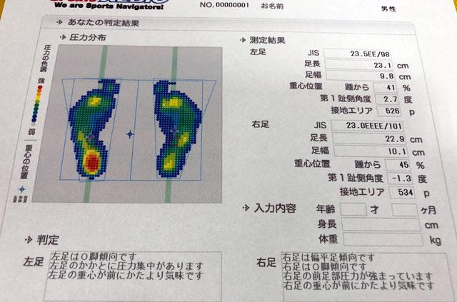 足形測定の結果